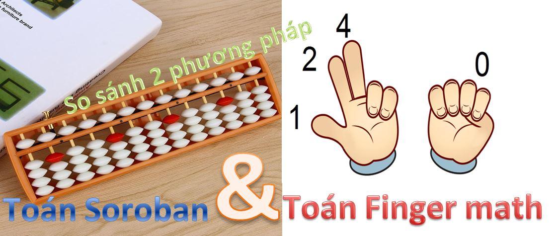 soroban và finger math